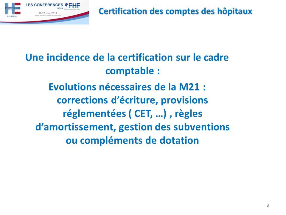 Certification des comptes des hôpitaux Une incidence de la certification sur le cadre comptable : Evolutions nécessaires de la M21 : corrections décri