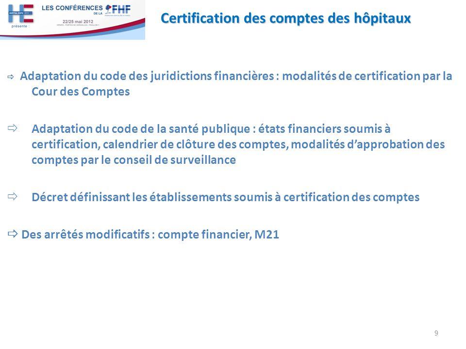 Certification des comptes des hôpitaux 9 Adaptation du code des juridictions financières : modalités de certification par la Cour des Comptes Adaptati