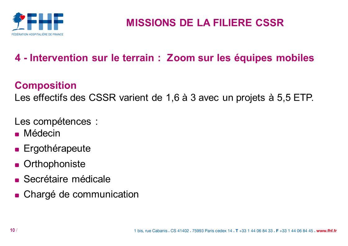 10 / 4 - Intervention sur le terrain : Zoom sur les équipes mobiles Composition Les effectifs des CSSR varient de 1,6 à 3 avec un projets à 5,5 ETP. L