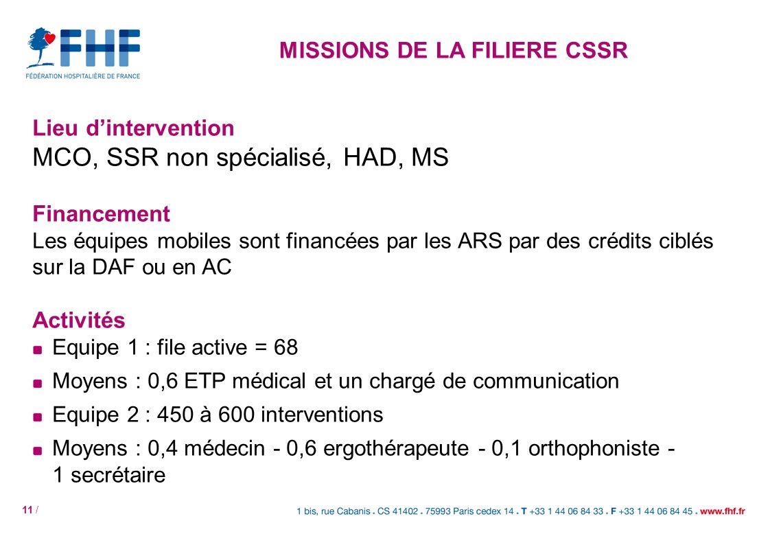 11 / Lieu dintervention MCO, SSR non spécialisé, HAD, MS Financement Les équipes mobiles sont financées par les ARS par des crédits ciblés sur la DAF