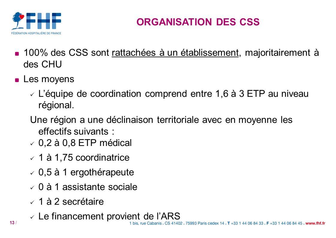 13 / 100% des CSS sont rattachées à un établissement, majoritairement à des CHU Les moyens Léquipe de coordination comprend entre 1,6 à 3 ETP au nivea
