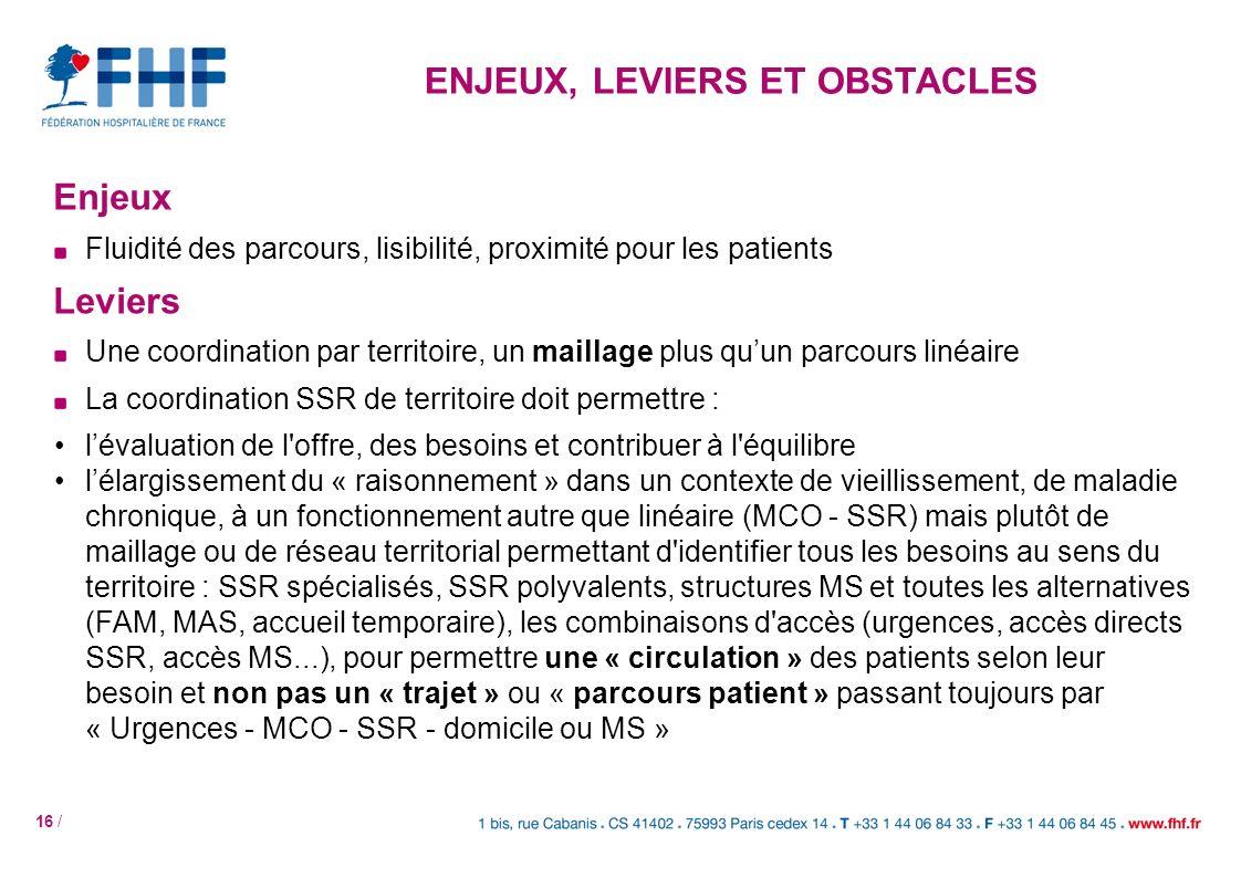 16 / Enjeux Fluidité des parcours, lisibilité, proximité pour les patients Leviers Une coordination par territoire, un maillage plus quun parcours lin