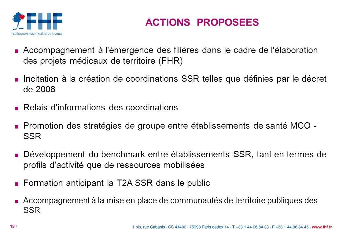 18 / Accompagnement à l'émergence des filières dans le cadre de l'élaboration des projets médicaux de territoire (FHR) Incitation à la création de coo