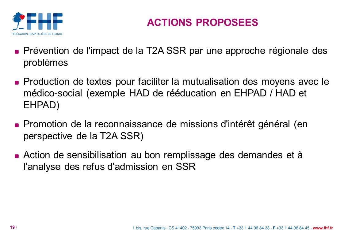 19 / ACTIONS PROPOSEES Prévention de l'impact de la T2A SSR par une approche régionale des problèmes Production de textes pour faciliter la mutualisat