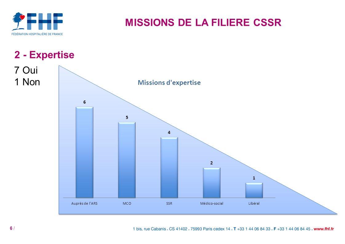6 / 2 - Expertise 7 Oui 1 Non MISSIONS DE LA FILIERE CSSR