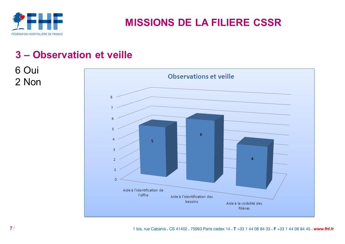 7 / 3 – Observation et veille 6 Oui 2 Non MISSIONS DE LA FILIERE CSSR