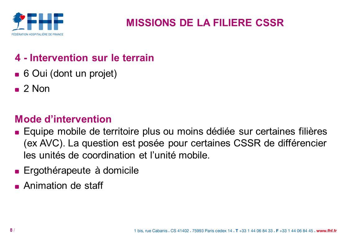 9 / 4 - Intervention sur le terrain Lieux dintervention MCO SSR non spécialisés HAD MS MISSIONS DE LA FILIERE CSSR