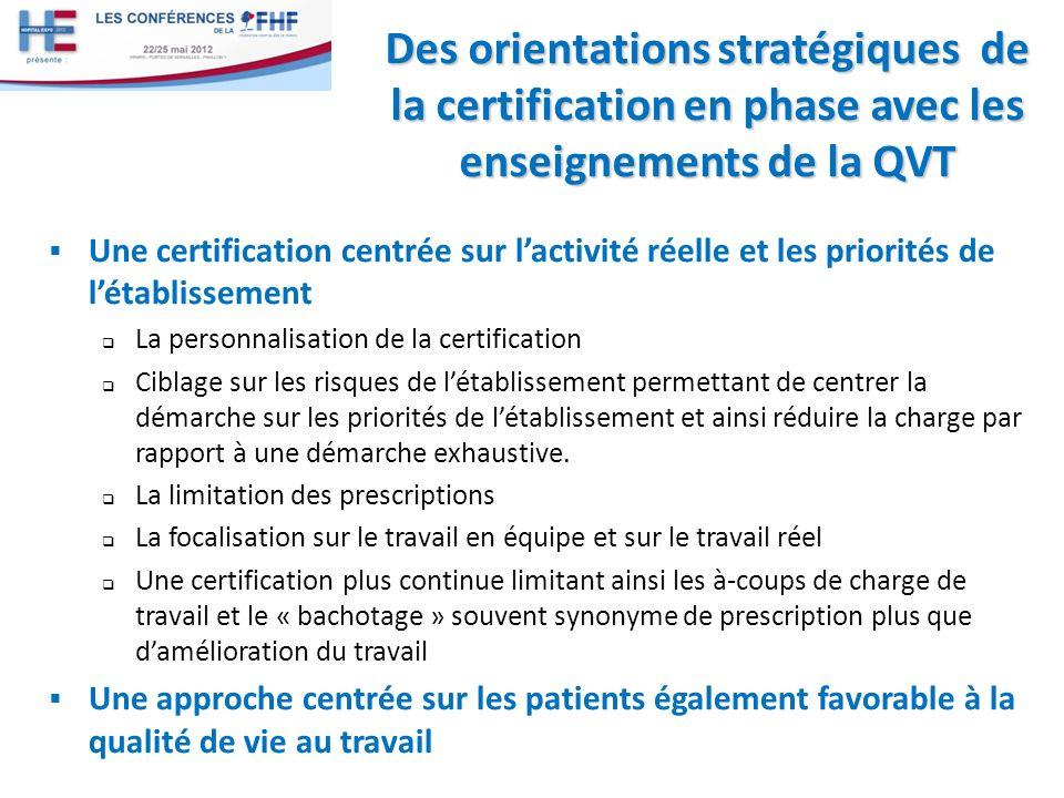 Des orientations stratégiques de la certification en phase avec les enseignements de la QVT Une certification centrée sur lactivité réelle et les prio