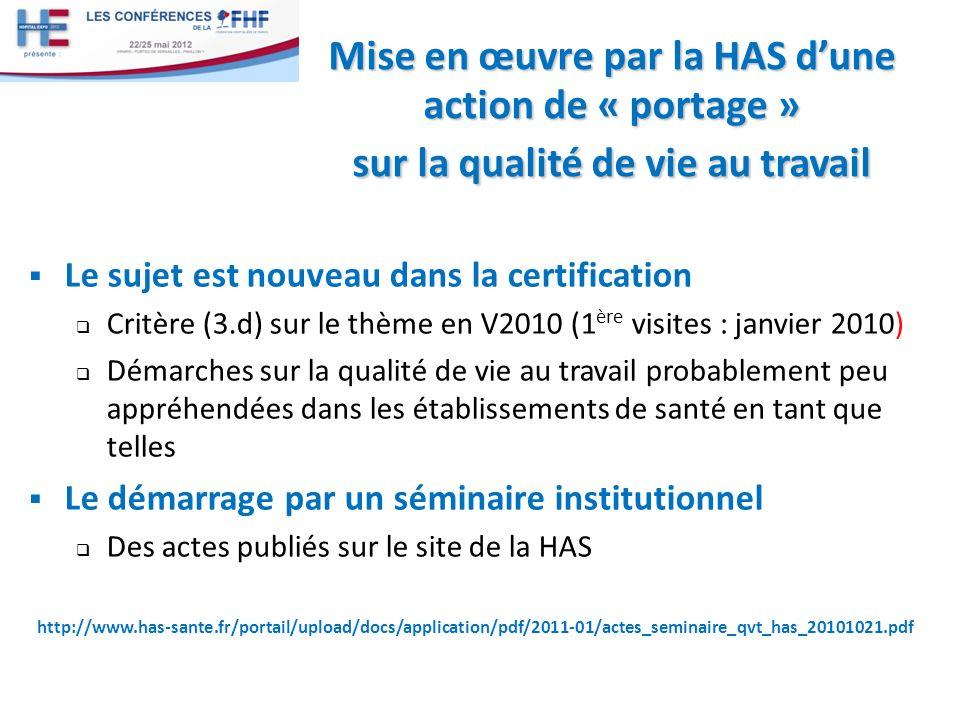 Mise en œuvre par la HAS dune action de « portage » sur la qualité de vie au travail Le sujet est nouveau dans la certification Critère (3.d) sur le t