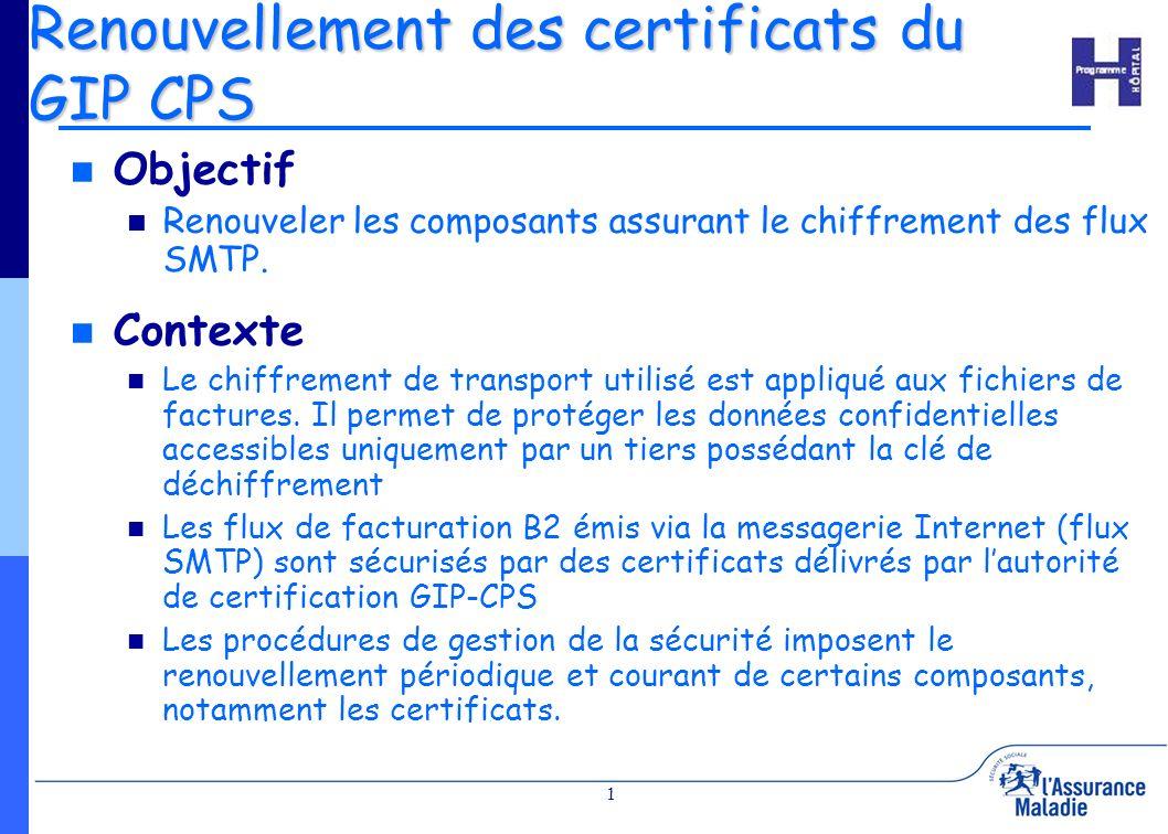 2 Renouvellement des certificats du GIP CPS Enjeux Assurer la continuité de service pour la facturation B2 chiffrée Problématique La chaîne de confiance des certificats CPS Serveurs arrivent en fin de validité au 31/12/2008