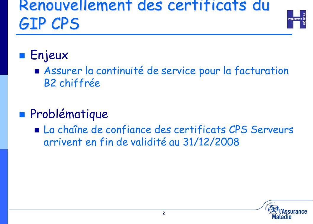2 Renouvellement des certificats du GIP CPS Enjeux Assurer la continuité de service pour la facturation B2 chiffrée Problématique La chaîne de confian