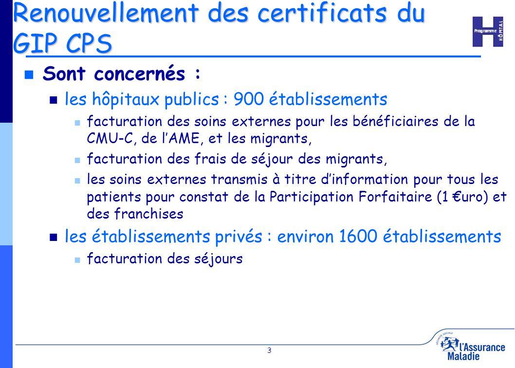 3 Renouvellement des certificats du GIP CPS Sont concernés : les hôpitaux publics : 900 établissements facturation des soins externes pour les bénéfic