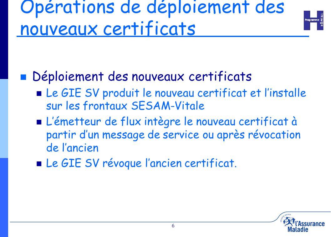 6 Opérations de déploiement des nouveaux certificats Déploiement des nouveaux certificats Le GIE SV produit le nouveau certificat et linstalle sur les