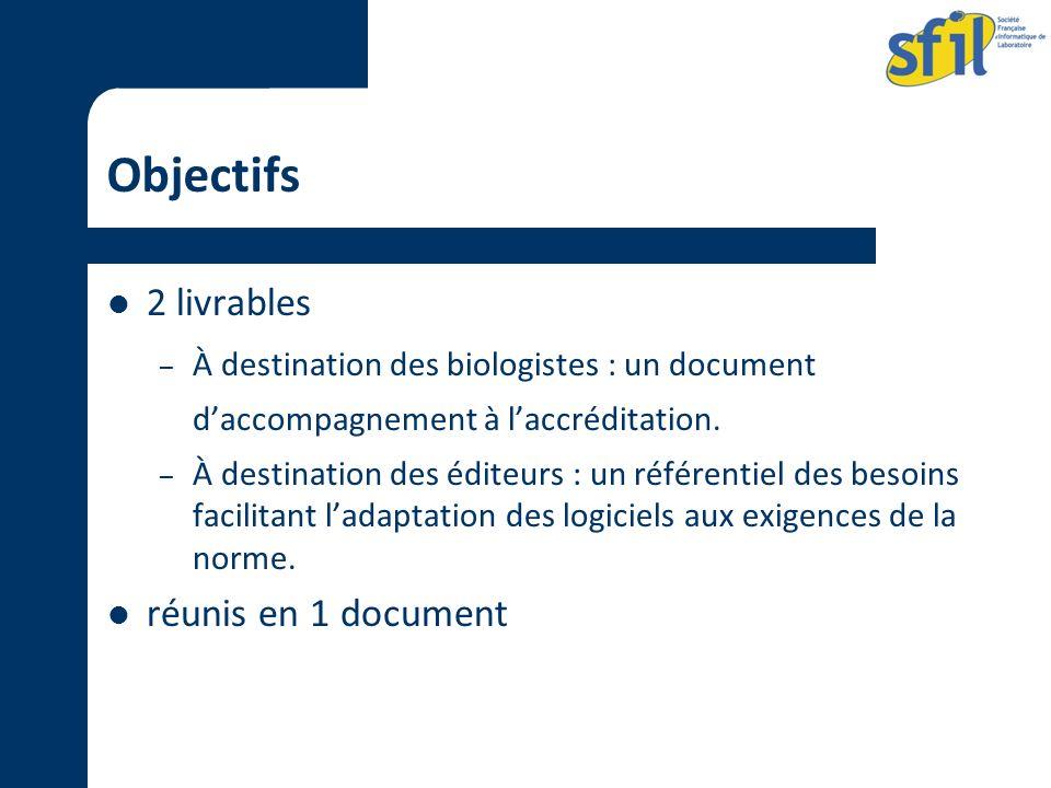 Objectifs 2 livrables – À destination des biologistes : un document daccompagnement à laccréditation. – À destination des éditeurs : un référentiel de