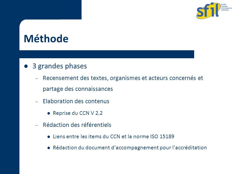 Méthode 3 grandes phases – Recensement des textes, organismes et acteurs concernés et partage des connaissances – Elaboration des contenus Reprise du