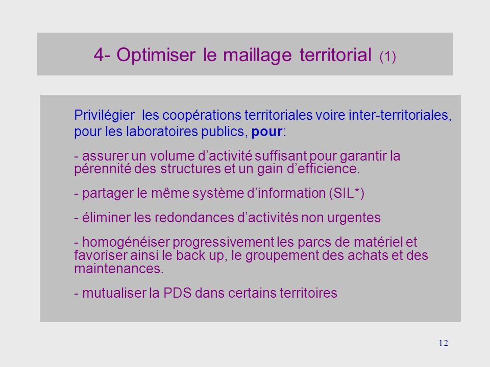 12 4- Optimiser le maillage territorial (1) Privilégier les coopérations territoriales voire inter-territoriales, pour les laboratoires publics, pour: