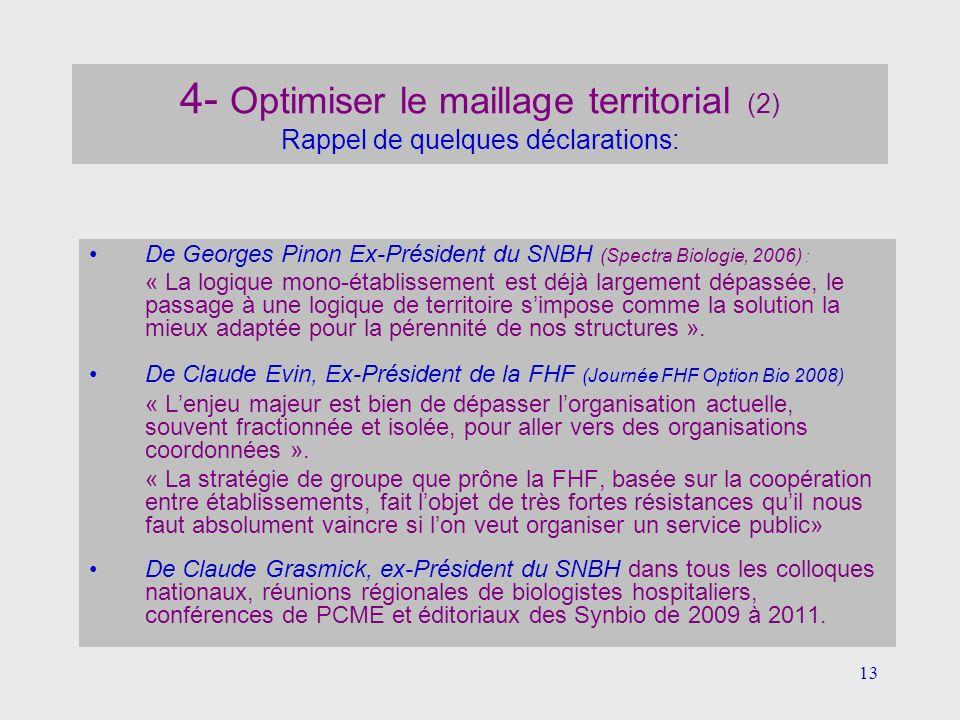 13 4- Optimiser le maillage territorial (2) Rappel de quelques déclarations: De Georges Pinon Ex-Président du SNBH (Spectra Biologie, 2006) : « La log