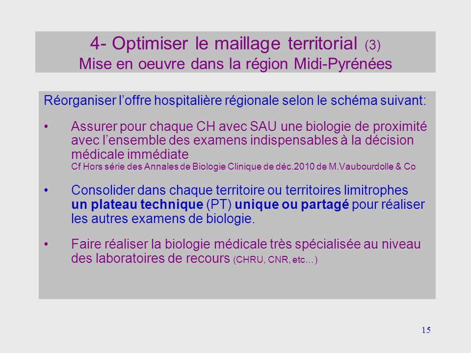 15 4- Optimiser le maillage territorial (3) Mise en oeuvre dans la région Midi-Pyrénées Réorganiser loffre hospitalière régionale selon le schéma suiv