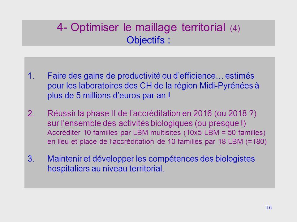16 4- Optimiser le maillage territorial (4) Objectifs : 1.Faire des gains de productivité ou defficience… estimés pour les laboratoires des CH de la r