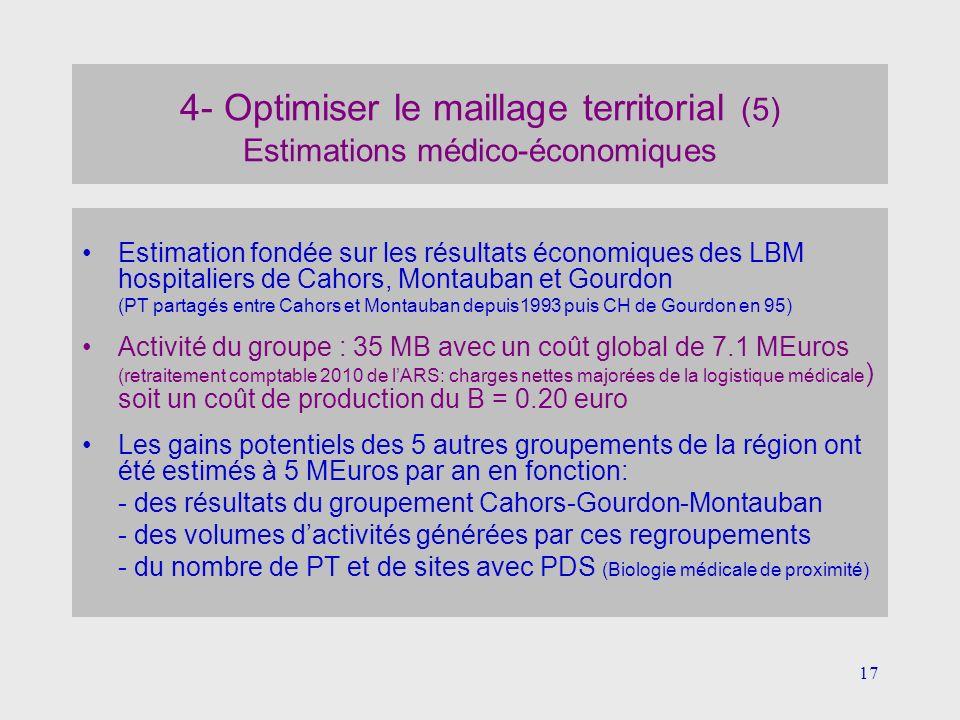 17 4- Optimiser le maillage territorial (5) Estimations médico-économiques Estimation fondée sur les résultats économiques des LBM hospitaliers de Cah
