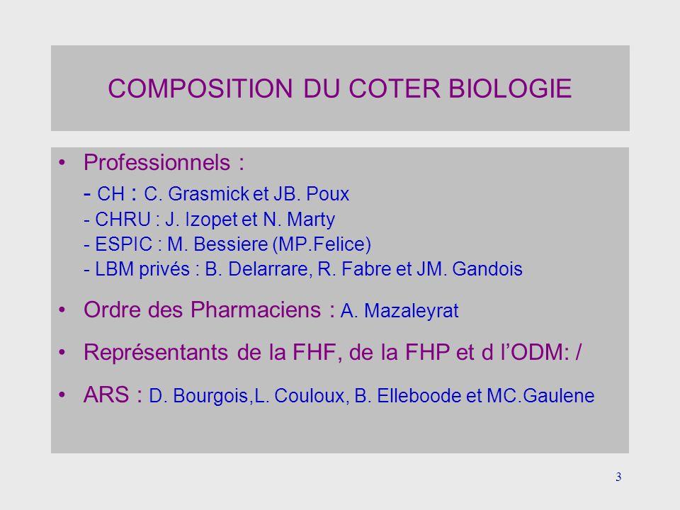 3 COMPOSITION DU COTER BIOLOGIE Professionnels : - CH : C. Grasmick et JB. Poux - CHRU : J. Izopet et N. Marty - ESPIC : M. Bessiere (MP.Felice) - LBM