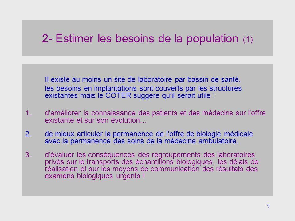 7 2- Estimer les besoins de la population (1) Il existe au moins un site de laboratoire par bassin de santé, les besoins en implantations sont couvert