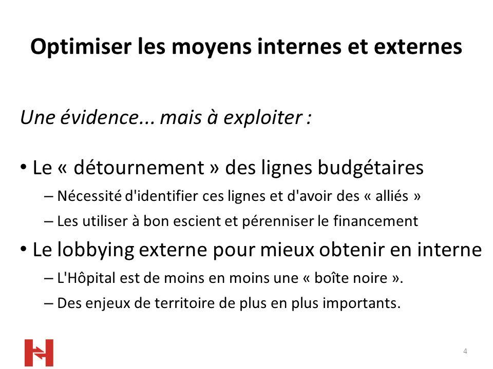 4 Optimiser les moyens internes et externes Une évidence... mais à exploiter : Le « détournement » des lignes budgétaires – Nécessité d'identifier ces