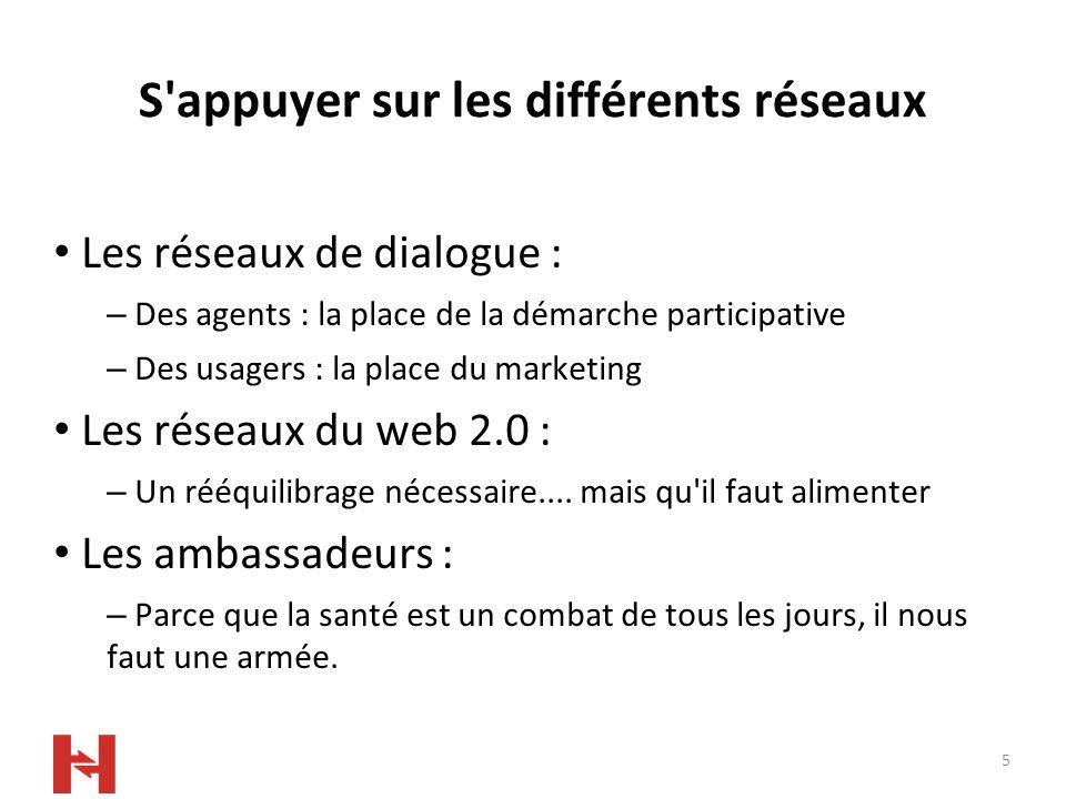 5 S'appuyer sur les différents réseaux Les réseaux de dialogue : – Des agents : la place de la démarche participative – Des usagers : la place du mark