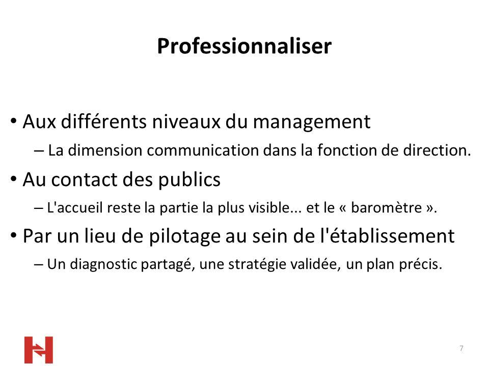 7 Professionnaliser Aux différents niveaux du management – La dimension communication dans la fonction de direction. Au contact des publics – L'accuei
