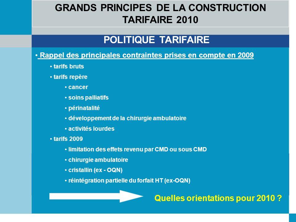 GRANDS PRINCIPES DE LA CONSTRUCTION TARIFAIRE 2010 POLITIQUE TARIFAIRE Rappel des principales contraintes prises en compte en 2009 tarifs bruts tarifs
