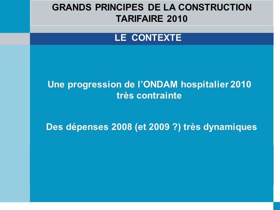 GRANDS PRINCIPES DE LA CONSTRUCTION TARIFAIRE 2010 LE CONTEXTE Une progression de lONDAM hospitalier 2010 très contrainte Des dépenses 2008 (et 2009 ?) très dynamiques