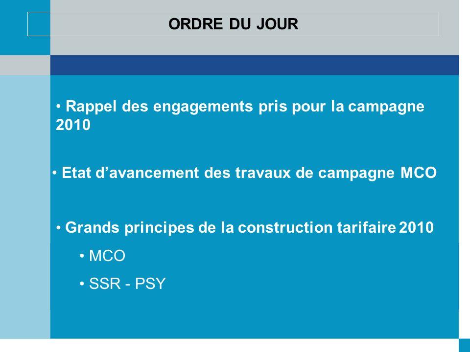 ORDRE DU JOUR Etat davancement des travaux de campagne MCO Grands principes de la construction tarifaire 2010 MCO SSR - PSY Rappel des engagements pris pour la campagne 2010