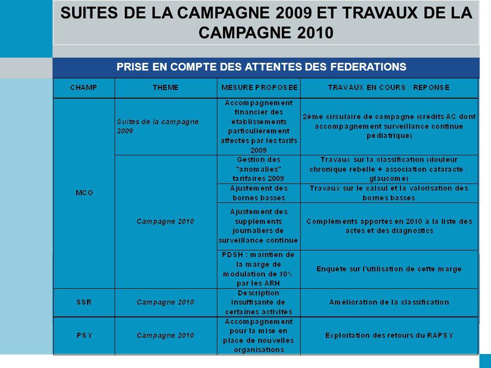 SUITES DE LA CAMPAGNE 2009 ET TRAVAUX DE LA CAMPAGNE 2010 PRISE EN COMPTE DES ATTENTES DES FEDERATIONS