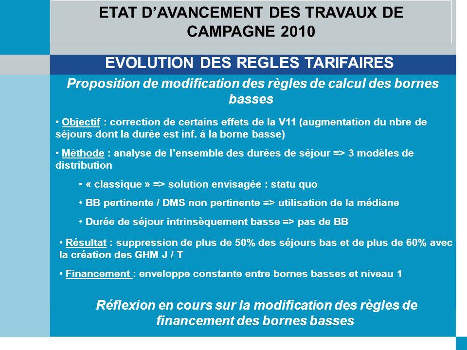 ETAT DAVANCEMENT DES TRAVAUX DE CAMPAGNE 2010 EVOLUTION DES REGLES TARIFAIRES Proposition de modification des règles de calcul des bornes basses Objectif : correction de certains effets de la V11 (augmentation du nbre de séjours dont la durée est inf.
