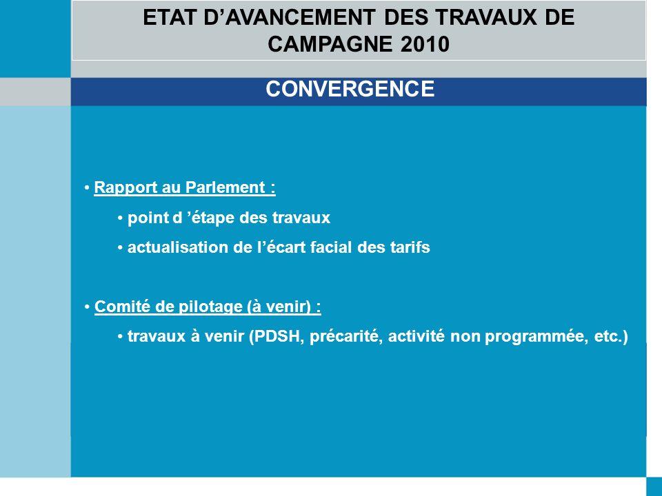 ETAT DAVANCEMENT DES TRAVAUX DE CAMPAGNE 2010 CONVERGENCE Rapport au Parlement : point d étape des travaux actualisation de lécart facial des tarifs Comité de pilotage (à venir) : travaux à venir (PDSH, précarité, activité non programmée, etc.)
