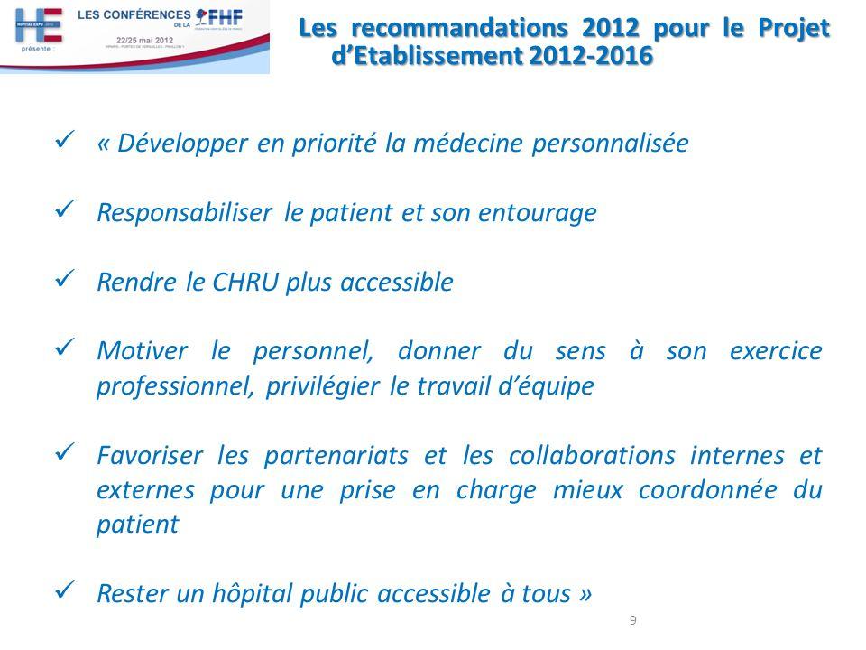 Les jurys citoyens au CHRU de Lille : quels apports .