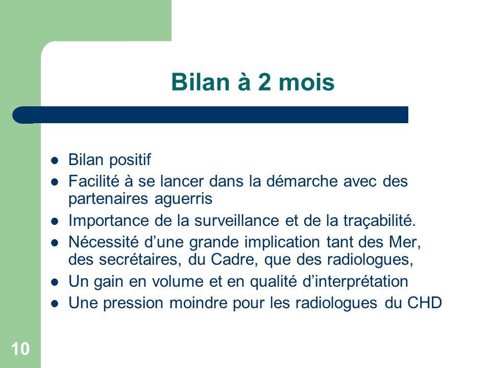 10 Bilan à 2 mois Bilan positif Facilité à se lancer dans la démarche avec des partenaires aguerris Importance de la surveillance et de la traçabilité