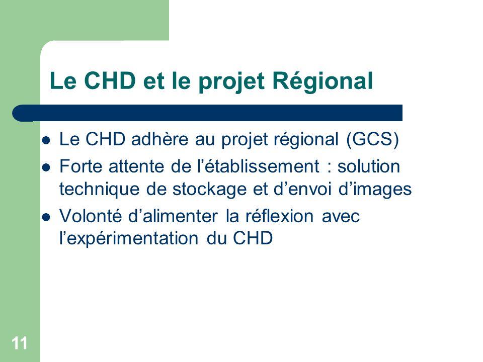 11 Le CHD et le projet Régional Le CHD adhère au projet régional (GCS) Forte attente de létablissement : solution technique de stockage et denvoi dima