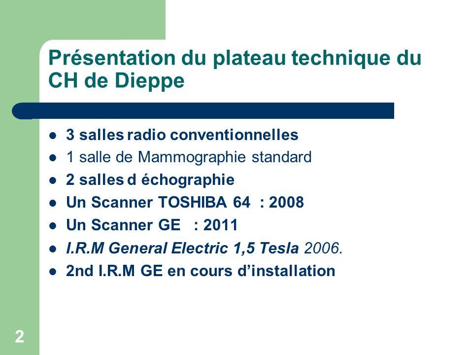 2 Présentation du plateau technique du CH de Dieppe 3 salles radio conventionnelles 1 salle de Mammographie standard 2 salles d échographie Un Scanner