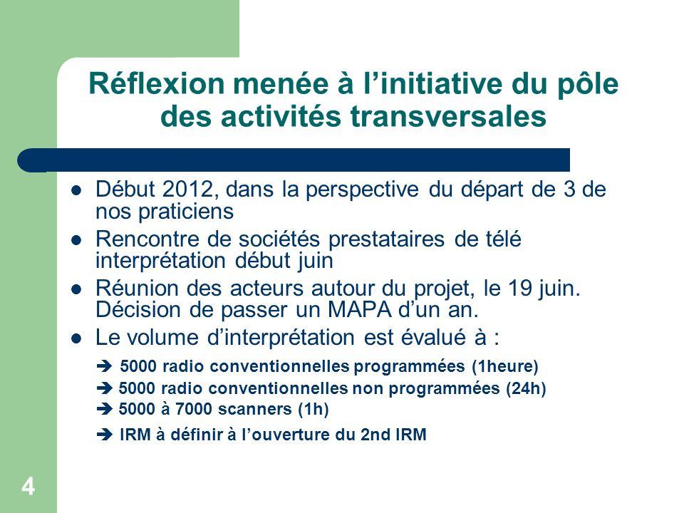 4 Réflexion menée à linitiative du pôle des activités transversales Début 2012, dans la perspective du départ de 3 de nos praticiens Rencontre de soci