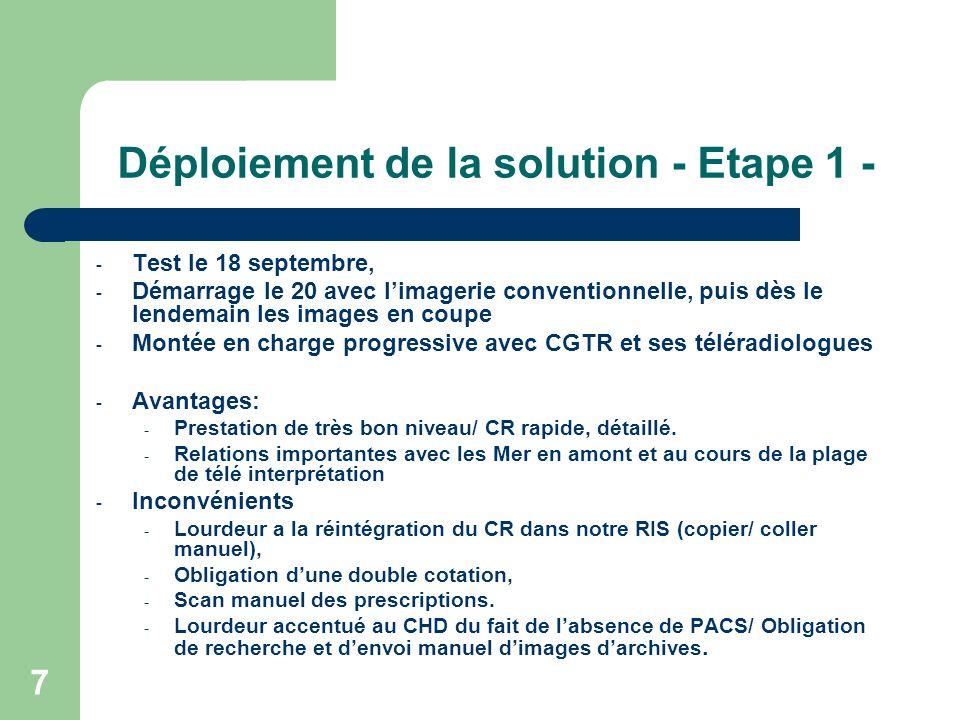 7 Déploiement de la solution - Etape 1 - - Test le 18 septembre, - Démarrage le 20 avec limagerie conventionnelle, puis dès le lendemain les images en