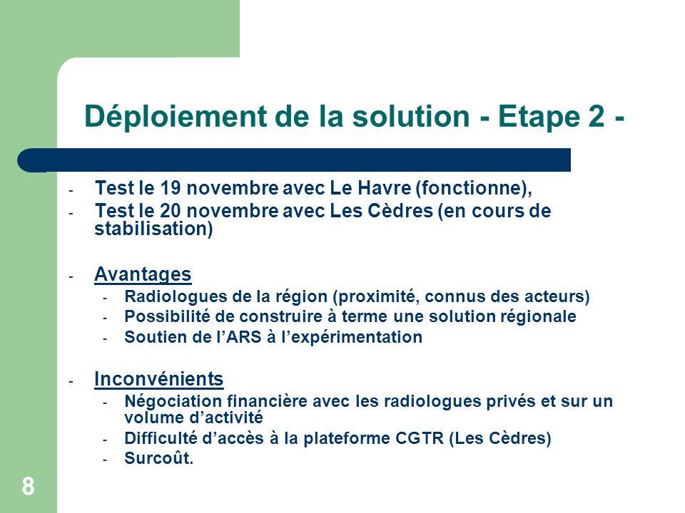 8 Déploiement de la solution - Etape 2 - - Test le 19 novembre avec Le Havre (fonctionne), - Test le 20 novembre avec Les Cèdres (en cours de stabilis