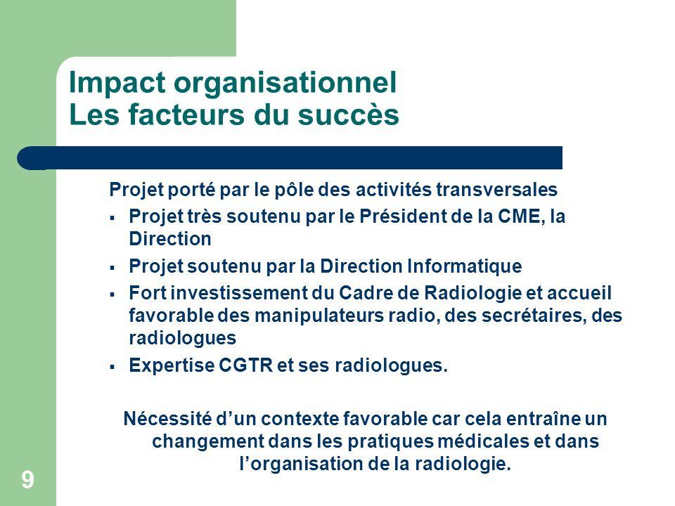 9 Impact organisationnel Les facteurs du succès Projet porté par le pôle des activités transversales Projet très soutenu par le Président de la CME, l
