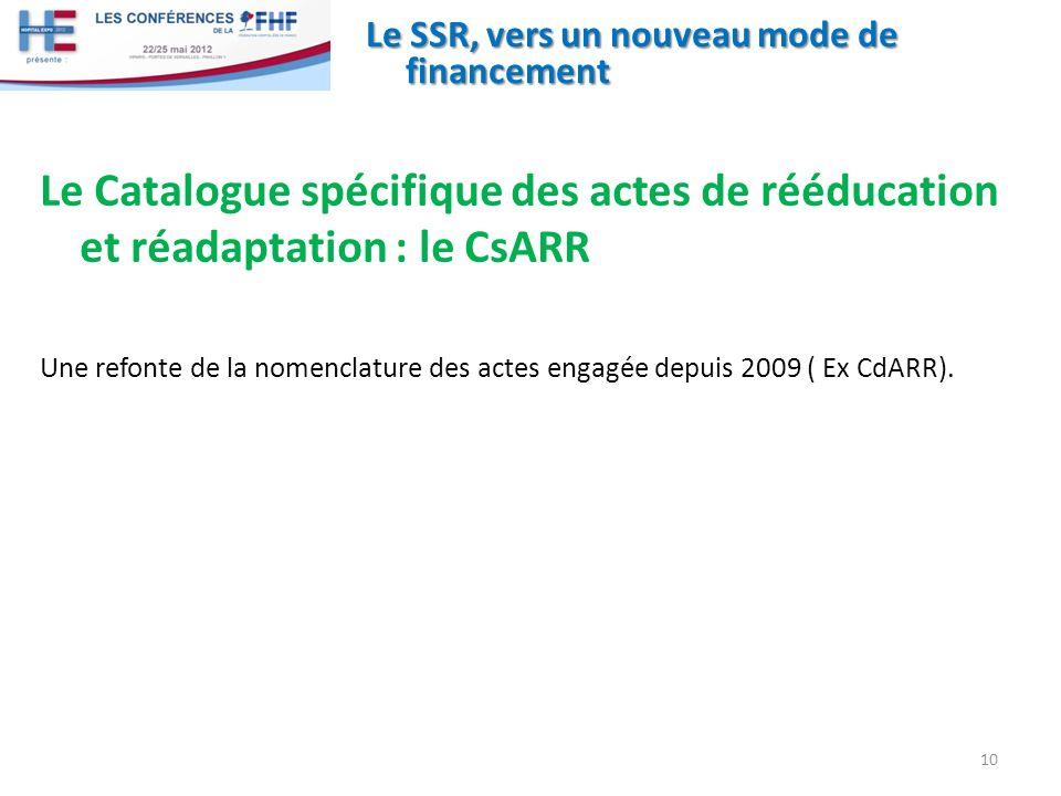 Le SSR, vers un nouveau mode de financement Le Catalogue spécifique des actes de rééducation et réadaptation : le CsARR Une refonte de la nomenclature des actes engagée depuis 2009 ( Ex CdARR).