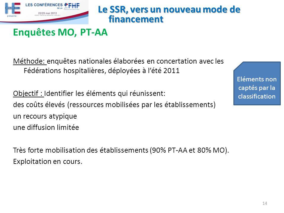 Le SSR, vers un nouveau mode de financement Enquêtes MO, PT-AA Méthode: enquêtes nationales élaborées en concertation avec les Fédérations hospitalièr