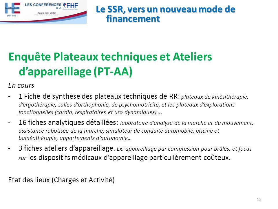 Le SSR, vers un nouveau mode de financement Enquête Plateaux techniques et Ateliers dappareillage (PT-AA) En cours -1 Fiche de synthèse des plateaux t