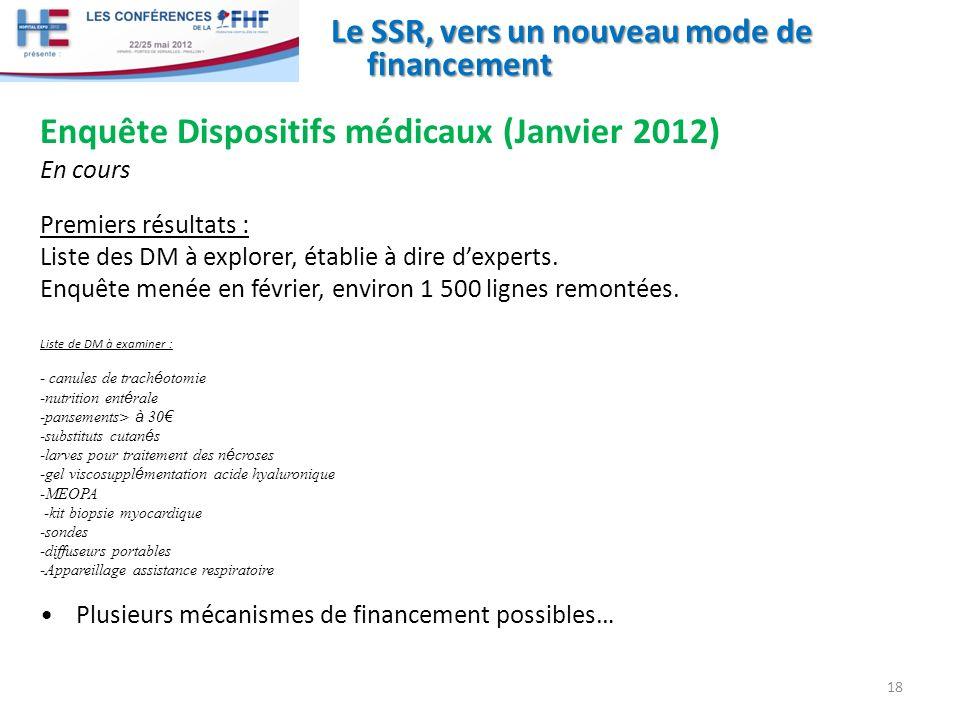 Le SSR, vers un nouveau mode de financement Enquête Dispositifs médicaux (Janvier 2012) En cours Premiers résultats : Liste des DM à explorer, établie à dire dexperts.