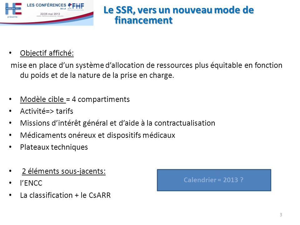 Le SSR, vers un nouveau mode de financement 3 Objectif affiché: mise en place dun système dallocation de ressources plus équitable en fonction du poids et de la nature de la prise en charge.
