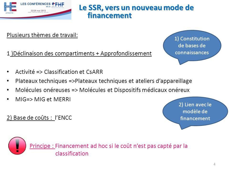 Le SSR, vers un nouveau mode de financement 4 Plusieurs thèmes de travail: 1 )Déclinaison des compartiments + Approfondissement Activité => Classifica