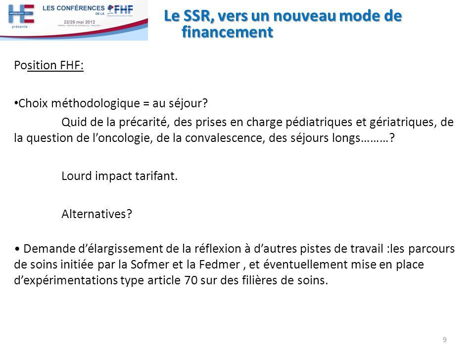 Le SSR, vers un nouveau mode de financement 9 Position FHF: Choix méthodologique = au séjour? Quid de la précarité, des prises en charge pédiatriques